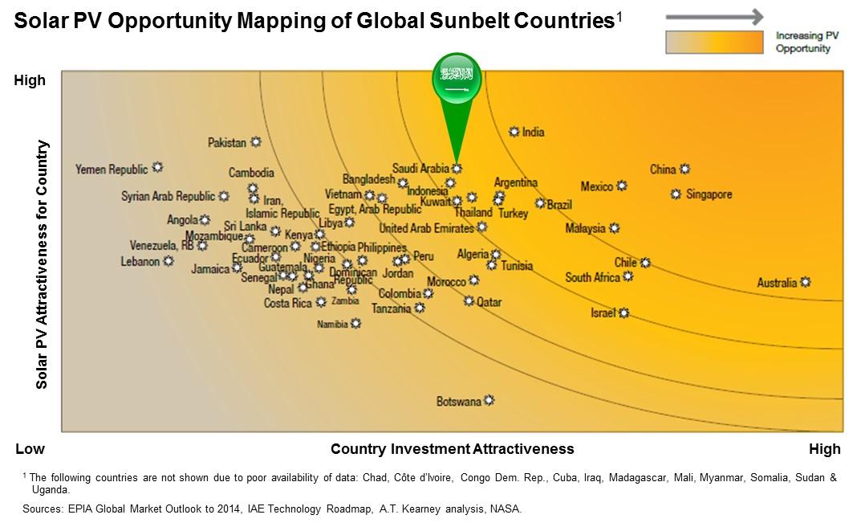Sunbelt Mapping Sadui Arabia