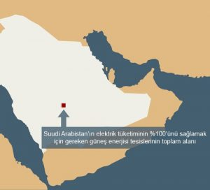Suudi Arabistanin electrick
