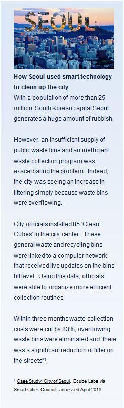 Saudi Leading World in Smart City Development | Abdul Latif