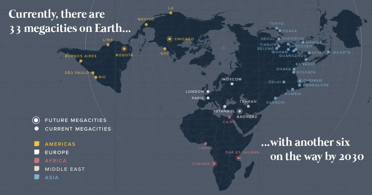Megacities history