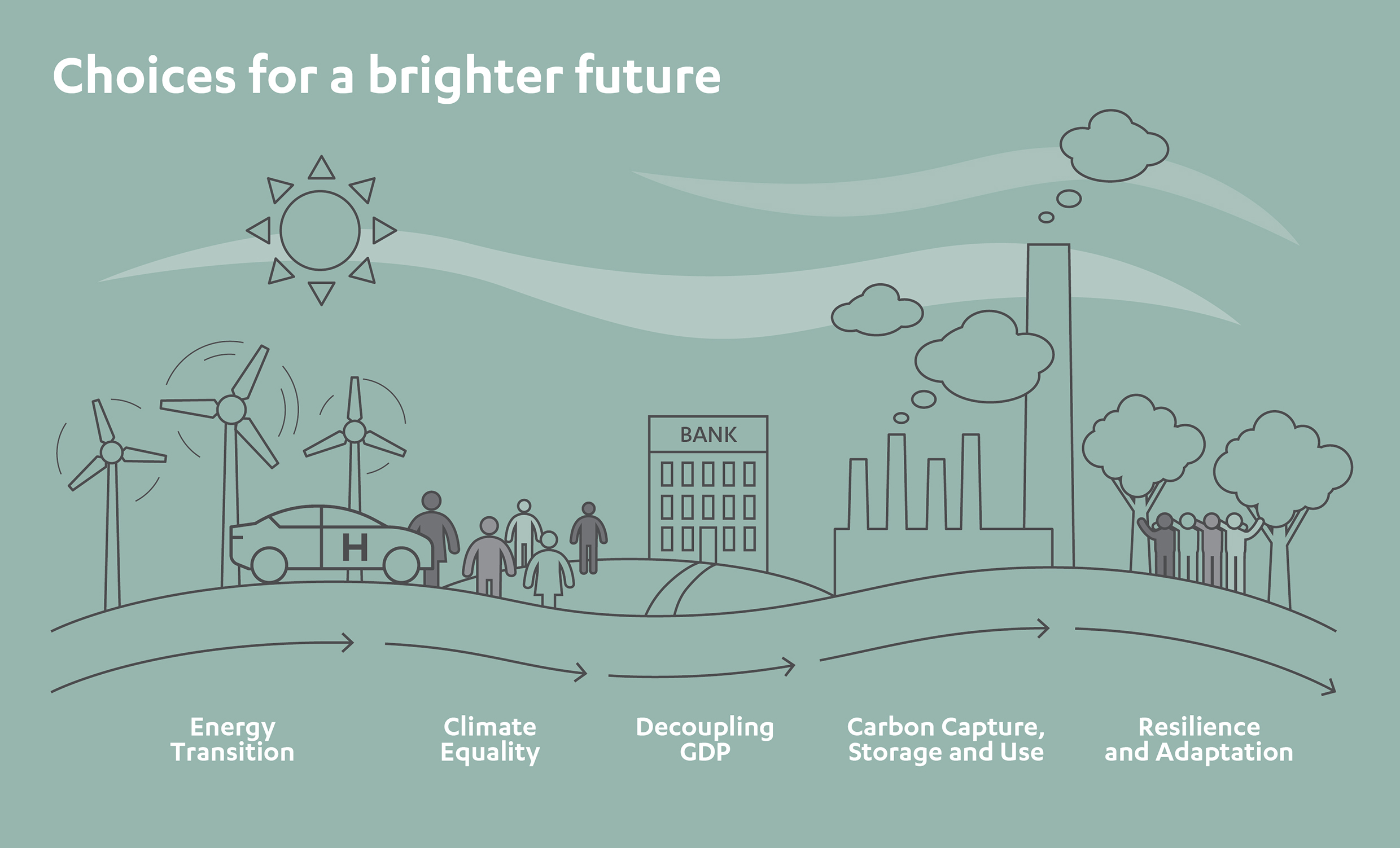 Choices for a Brighter Future