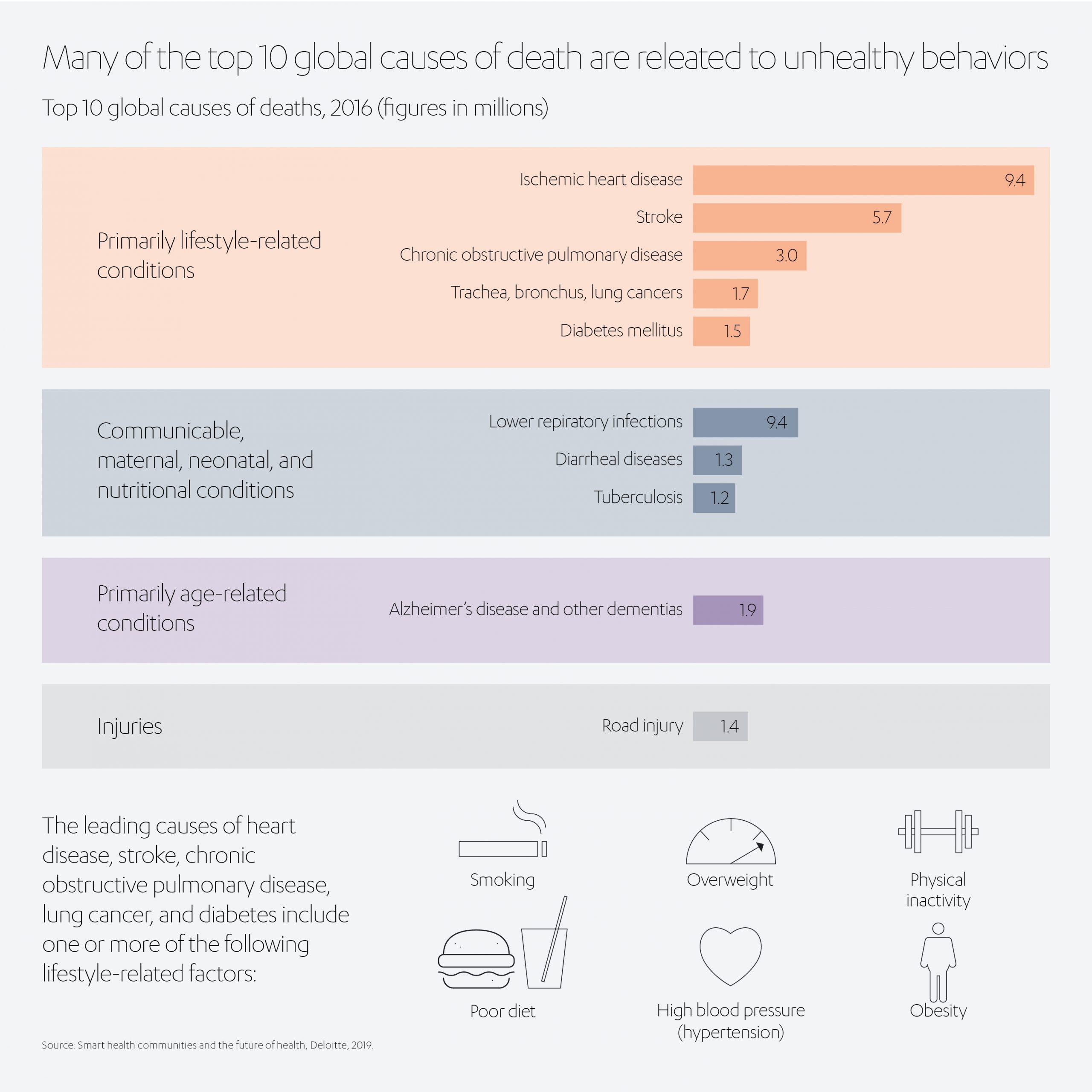 ALJ Health Tech Global Causes