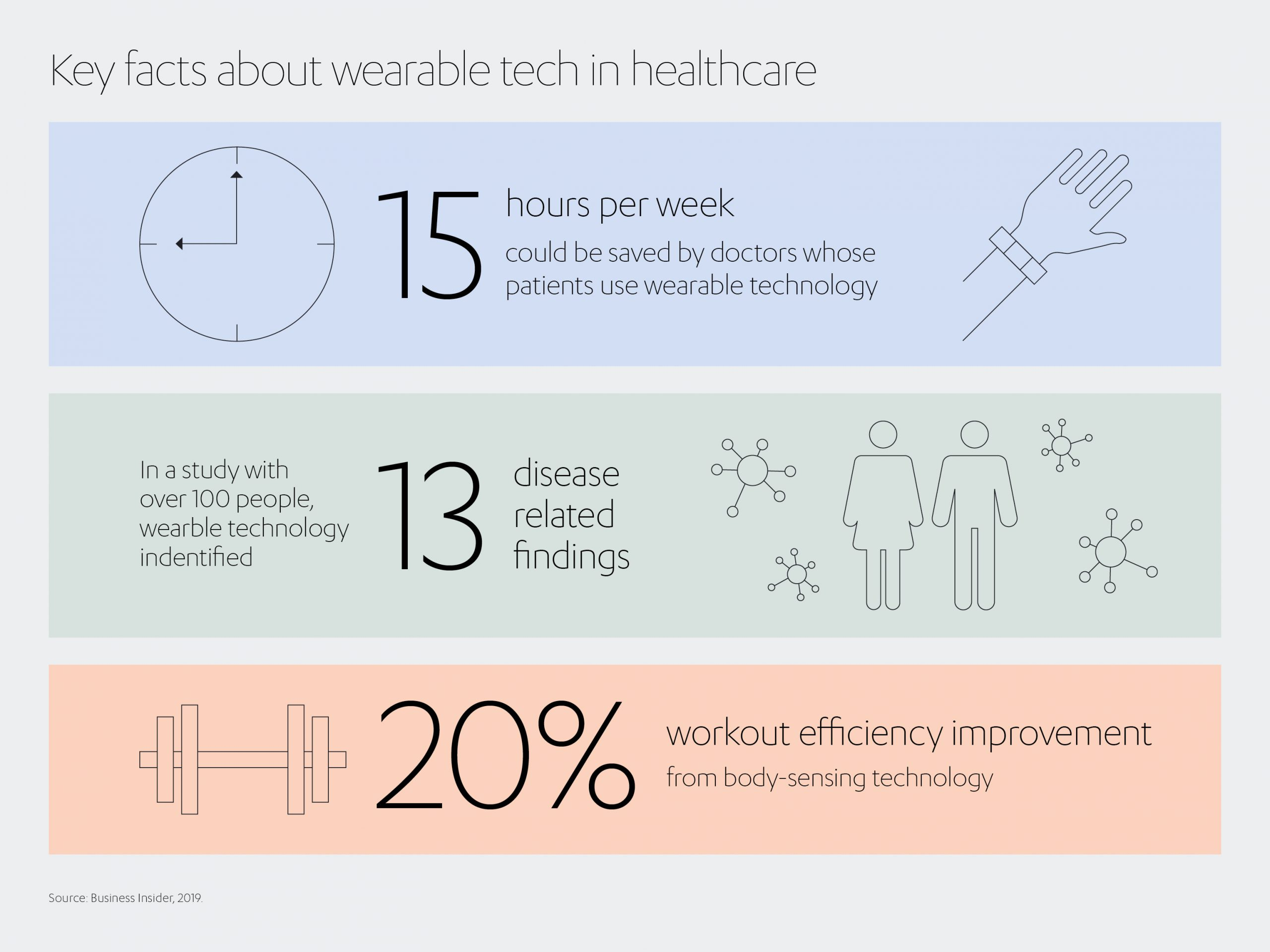 ALJ Health Tech Wearable