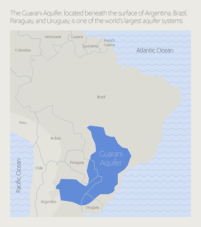 Guarani Aquifer