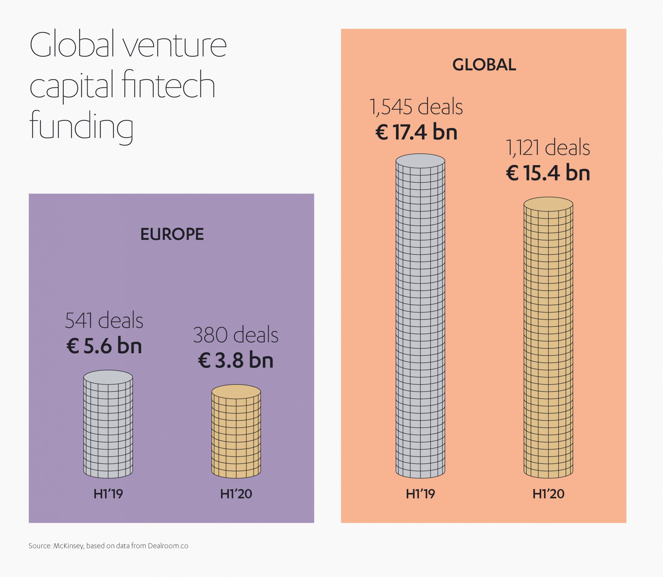 ALJ Financial Services Global Venture