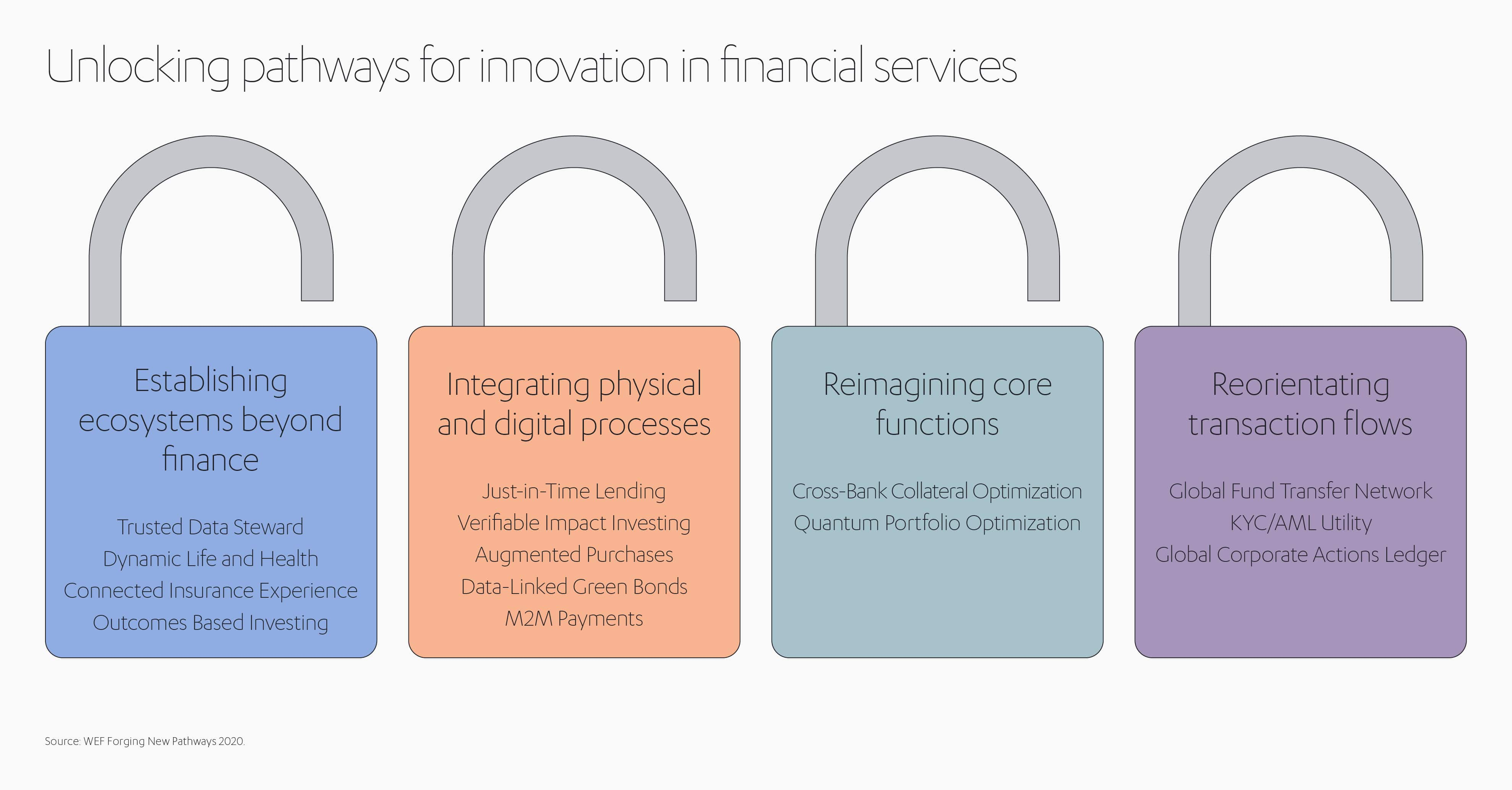 ALJ Financial Services Unlocking Pathways