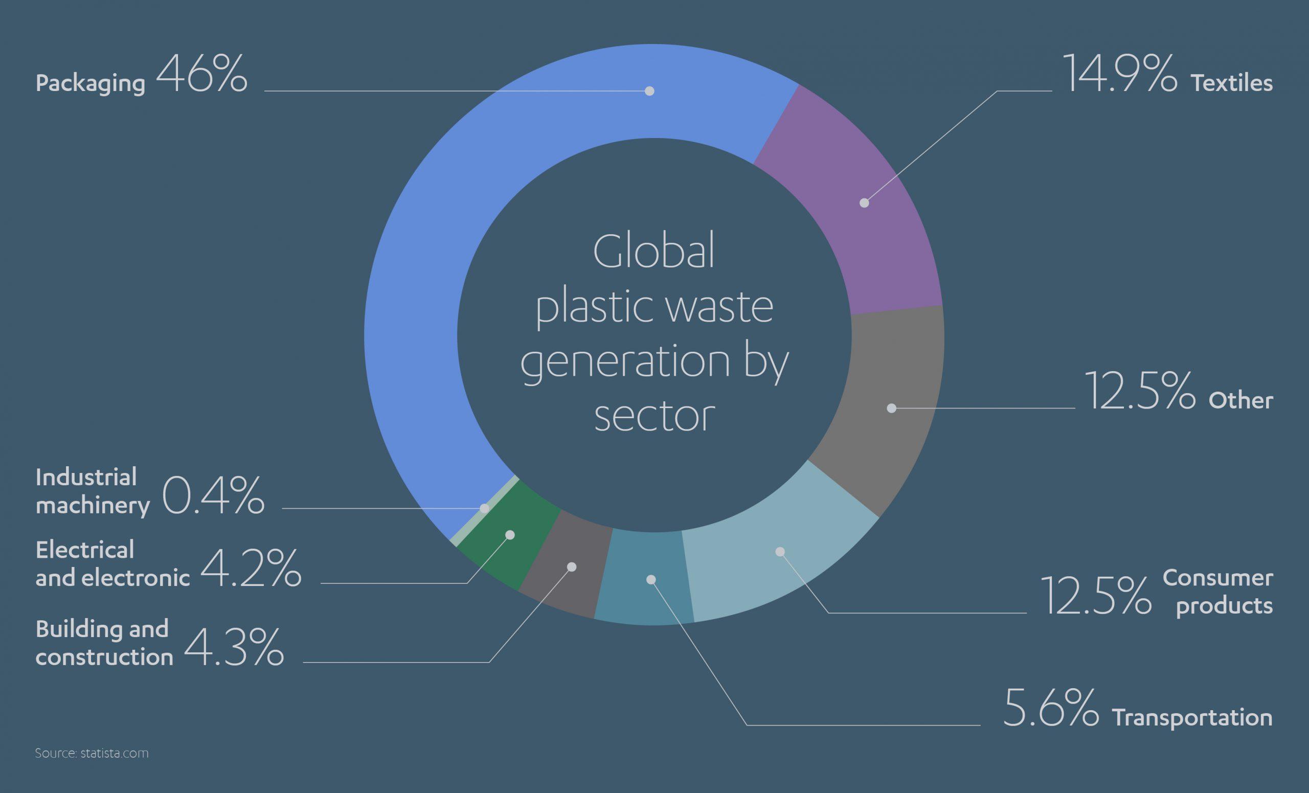ALJ Plastic Pollution Waste