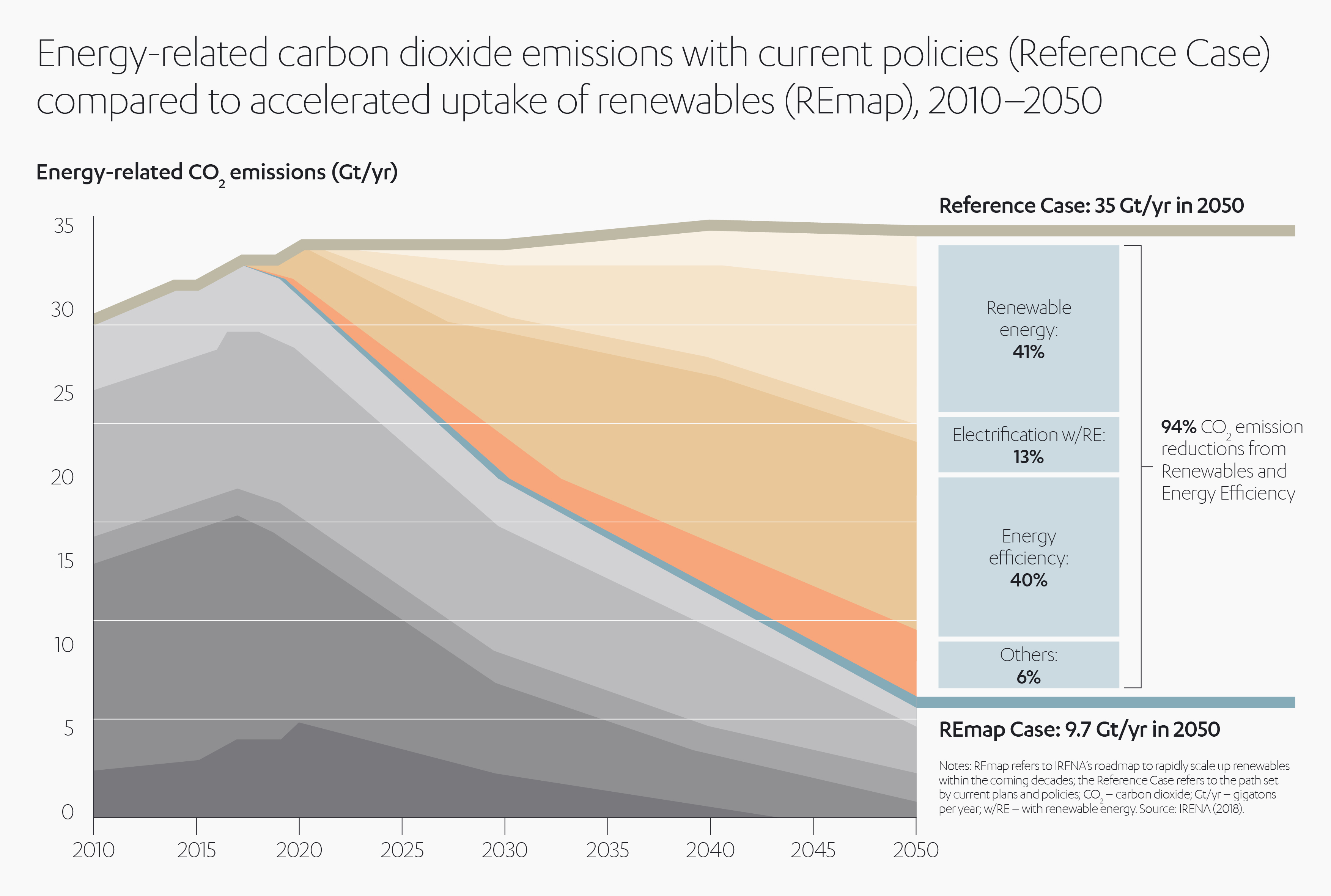 ALJ Hydrogen Energy Infographics Emissions